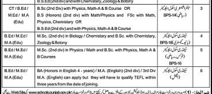 Government teaching jobs In lahore