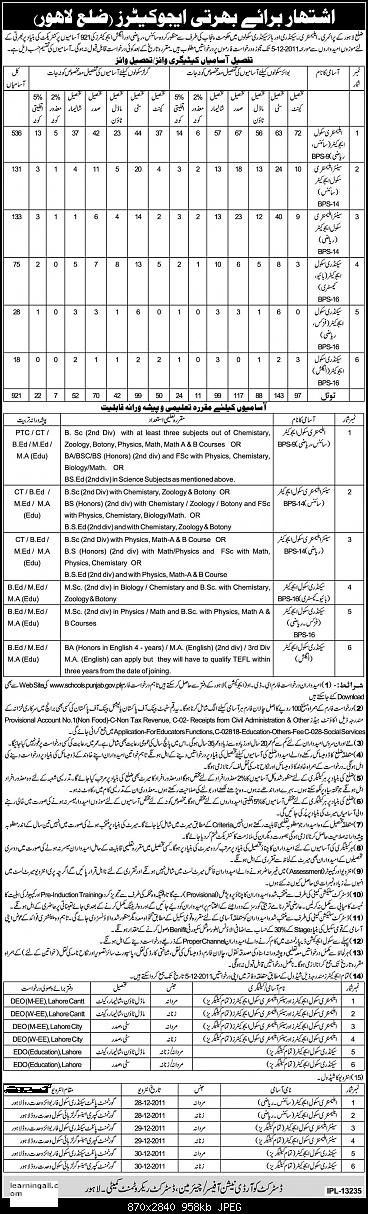 Government Educators Jobs Lahore Government teaching jobs In lahore