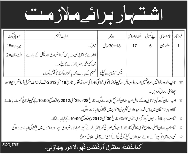 storeman jobs in government department in lahore Store man Jobs in Government Department in Lahore