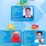 BISE Malakand Board SSC Matric 10th Class Top 3 Position Holders