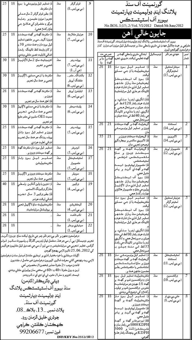Jobs in Govt of Sindh Planning Development Department Jobs in Govt of Sindh Planning & Development Department