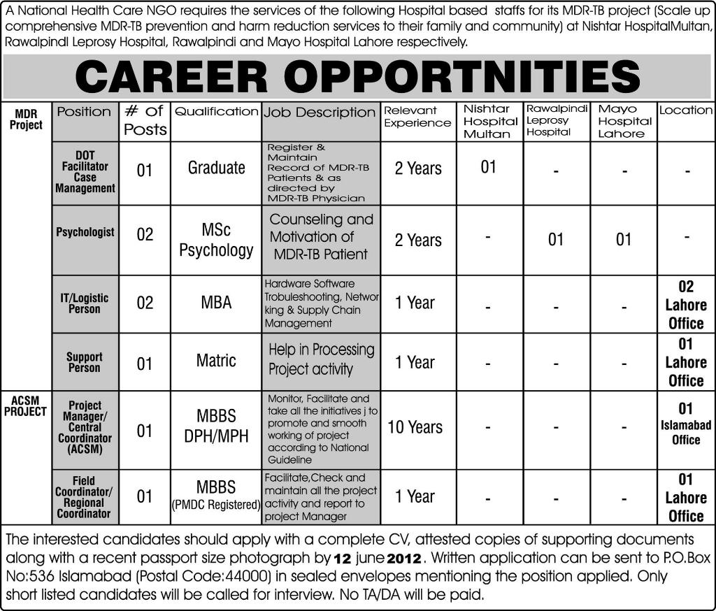 National Health Care NGo Jobs in Pakistan National Health Care NGo Jobs in Pakistan