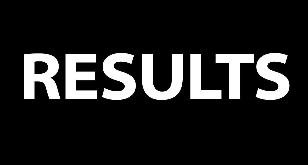 Results1 BISE Sukkur Result of HSC Part II Annual Examination 2012
