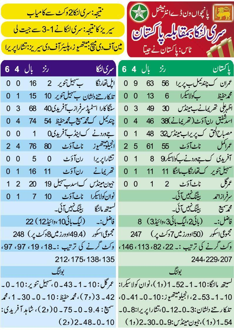 Sri Lanka vs Pakistan Scorecard 5th ODI 18 June 2012 Sri Lanka vs Pakistan Scorecard   5th ODI   18 June 2012