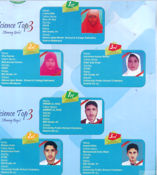 Top3 among Sience Boy Girls BISE Malakand Results Science Top 3 (Boys,Girls) SSC 2012