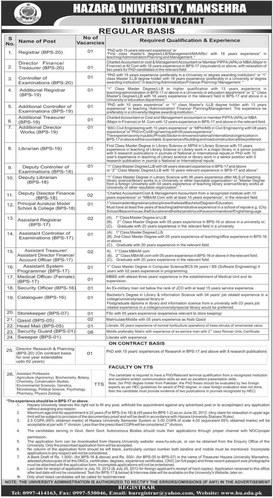 jobs hazara university Jobs in Hazara University Mansehra on Regular Basis