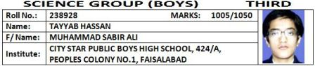 14 BISE Faisalabad Matric SSC (10th Class) Top Position Holders 2012