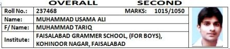2 BISE Faisalabad Matric SSC (10th Class) Top Position Holders 2012