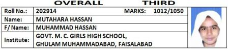 5 BISE Faisalabad Matric SSC (10th Class) Top Position Holders 2012