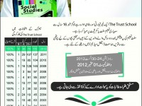The trust school Lahore Provide Free Education