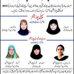Top Position Holders in BSC From PU and BZU Result 2012 150x150 Islamia University of Bahawalpur BA,BSC,B.COM Position Holders 2012