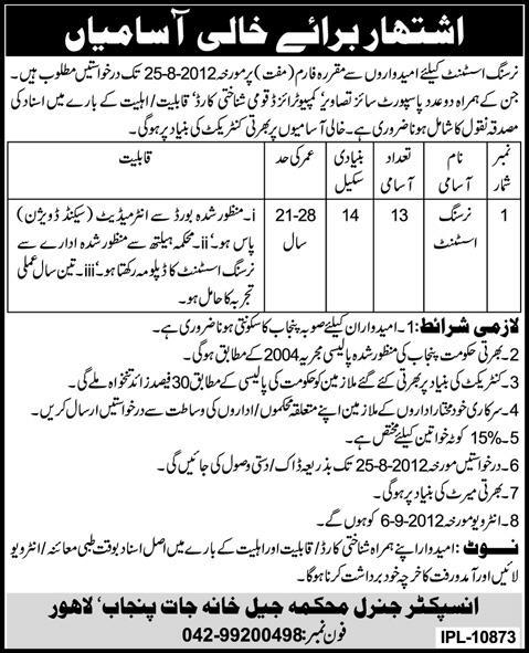 nursing jobs in Punjab Government 2012