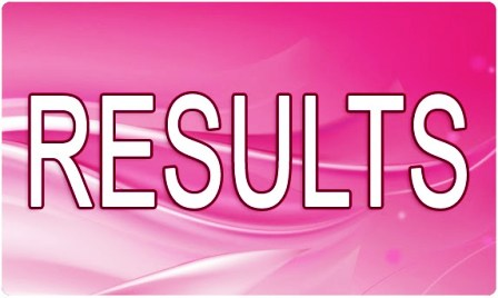 result 2012 BISE Faisalabad Board Matric SSC (10th Class) Result 2012