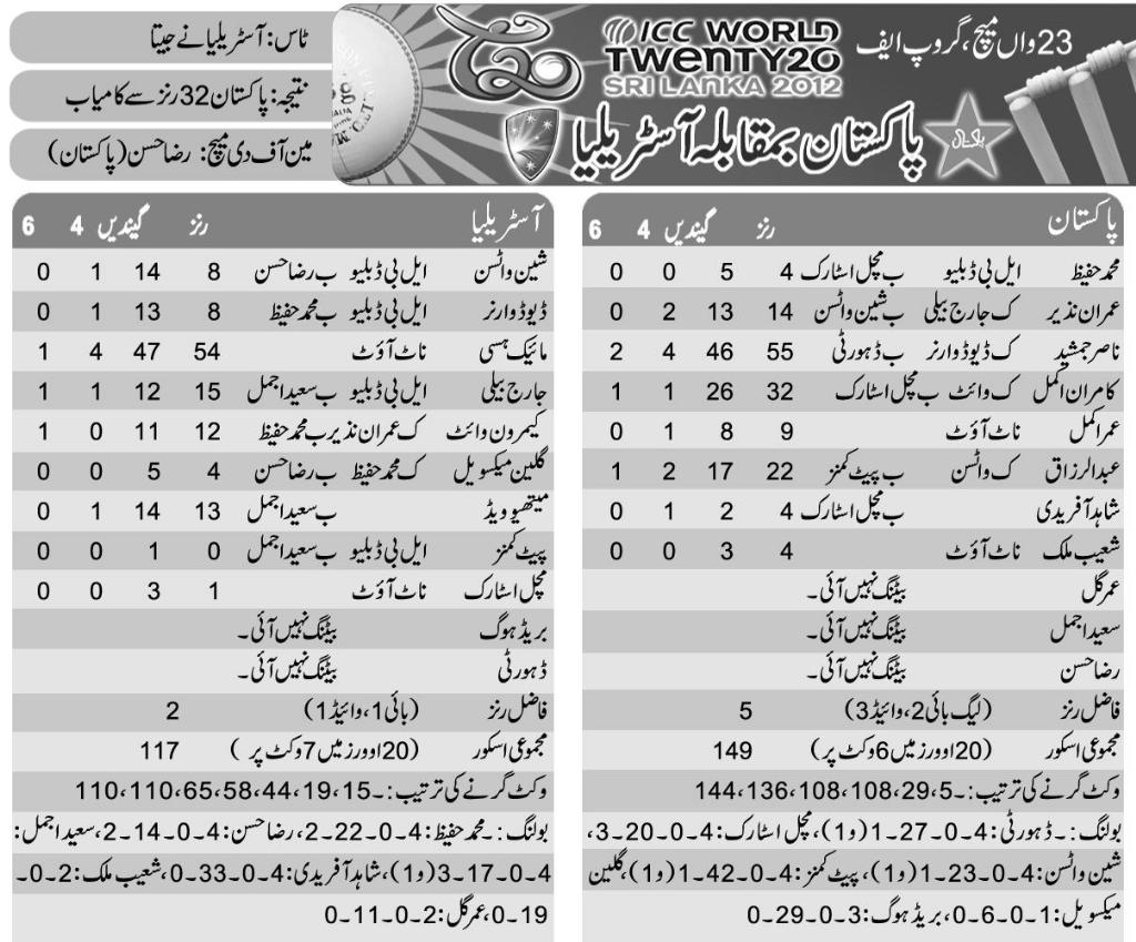 Pakistan vs Australia Scorecard Super 8 T20 World Cup 2012