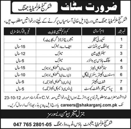 shakarganj mills limited jhang Jobs October 2012
