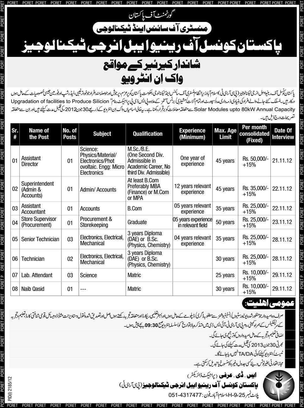 PCRET Jobs Pakistan Council Renewable Energy Jobs Energy Crisis in Pakistan