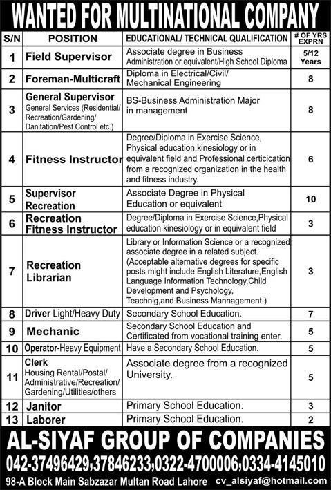 Al Siyaf Group of Companies Jobs Jobs in Multinational Companies in Pakistan