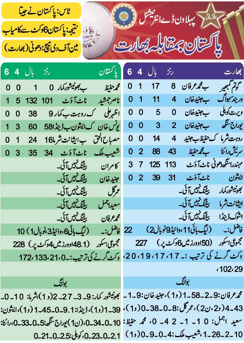 scorecard pakistan vs india