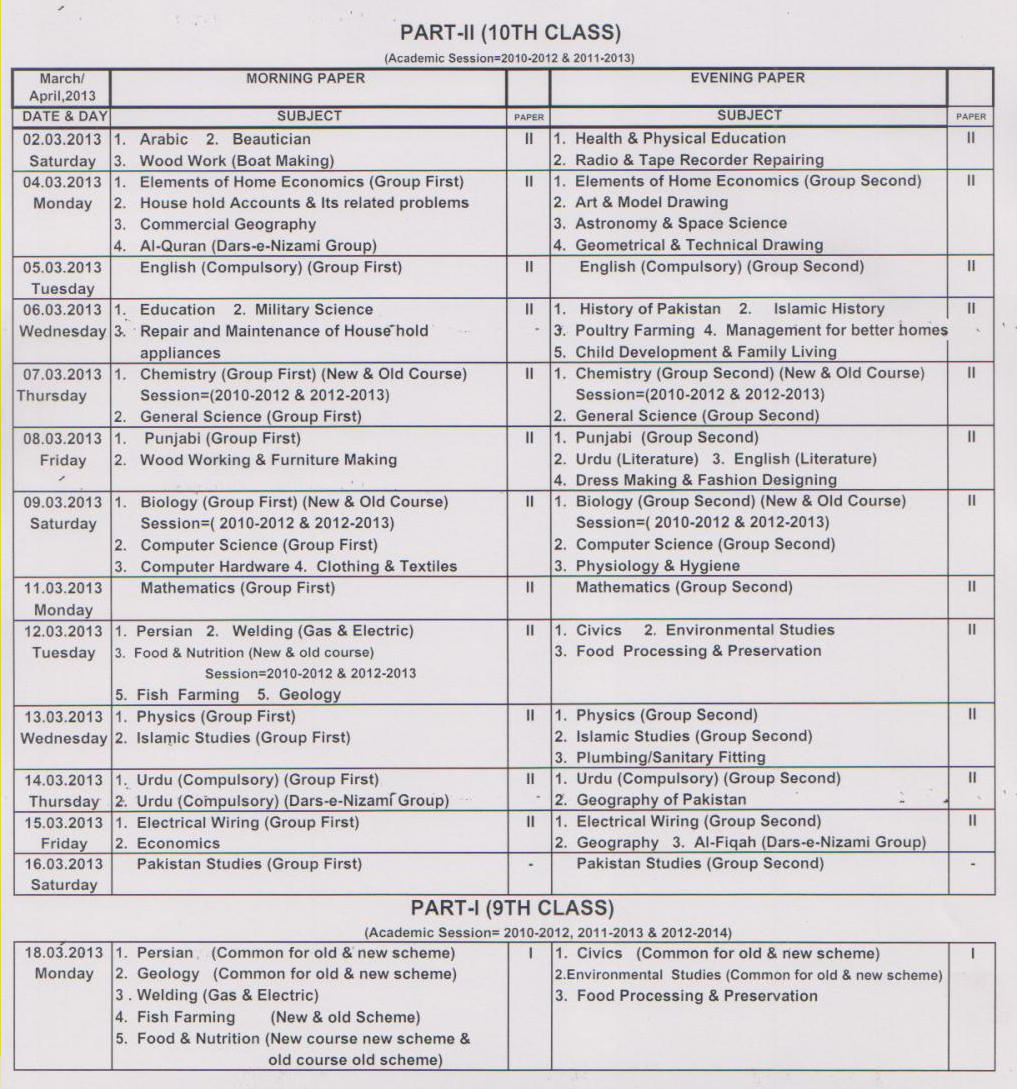 Bise Sargodha Board 10th Matric Date sheet 2013