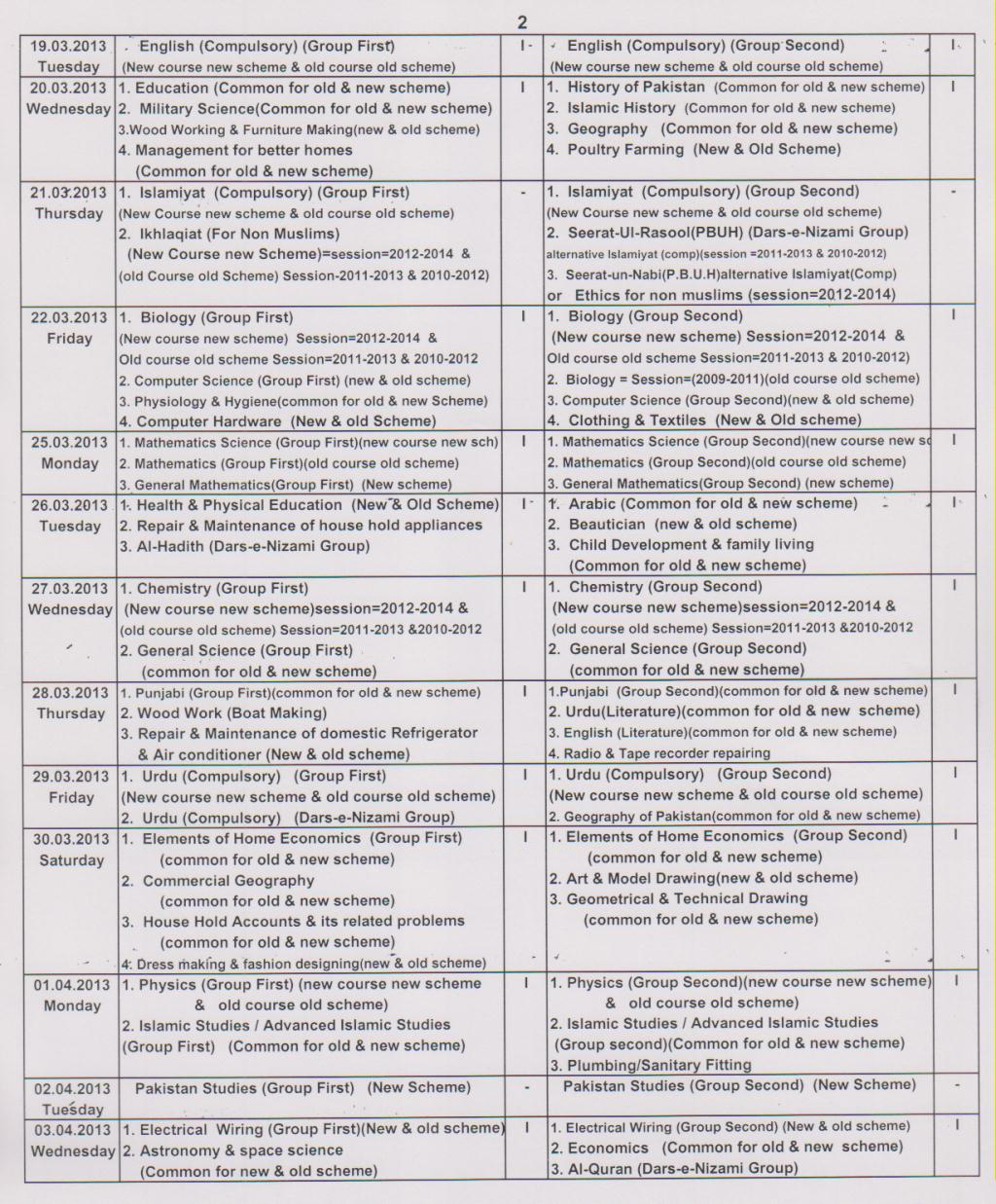 Bise Sargodha Board 9th Class Date sheet 2013