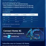 Saudi Arabia New lowest Price Internet Packages by Mobily