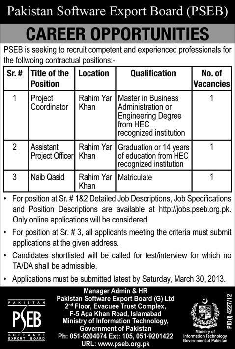 Pakistan Software Export Board  PSEB Jobs March 2013