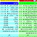 Pakistan vs South Africa 5th ODI Live Scorecard 24 March 2013 150x150 Pakistan vs South Africa 1st ODI Match Online Live Streaming