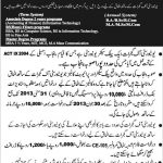 Admission in BA BSc MA and MSc in University of Gujrat 2013 150x150 English Communication Skills Course in Lahore