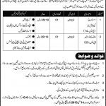 National Police Bureau Govt of Pakistan, Balochistan Jobs 2013