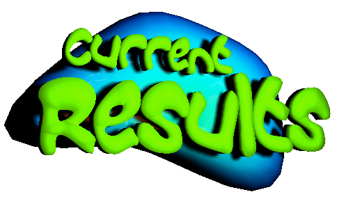 Bise Abbottabad Matric Result 2013