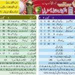 England vs Australia 3rd ODI live Match scorecard 150x150 Under 19 Cricket Match Pakistan Vs England