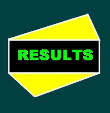 Fbise Matric Result 2013
