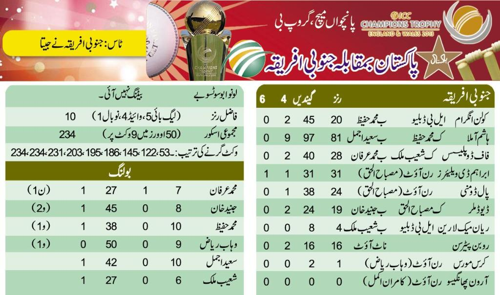 Pakistan vs South Africa scorecard 10-June-2013