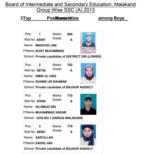 TOP-3 HUMANITIES BOYS SSC 2013