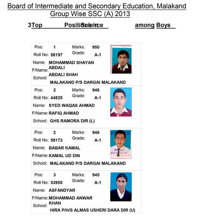 TOP 3 SCIENCE BOYS SSC 2013 Bise AJK Board Matric Intermediate Position Holders 2015