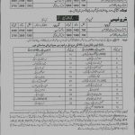 BISE Multan Board SSC Supplementary Fee Schedule 2013 150x150 FPSC CSS Competitive Exams Schedule & Detail 2014
