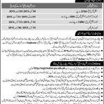 punjab university exam e1430628802493 150x150 Bise Multan Board Inter Admission Fee Schedule 2015