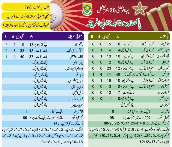 1st T20 2013 Pakistan vs south africa