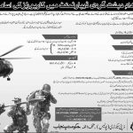 Jobs in Anti Terrorism Force 150x150 Punjab Youth Internship Program 2016 Career Opportunities