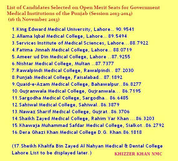 UHS Selected MBBS Students UHS MCAT 1st Merit List 2013 For MBBS Candidates