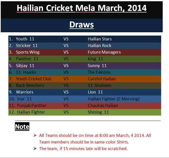 Haily College Cricket Match 2014 Pakistan vs Australia Cricket Match Schedule 2014 Announced