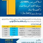 UPPF 3 UBL Bank Pakistan e1460981877636 150x150 Summit Bank Offer Gold Loan Scheme 2016