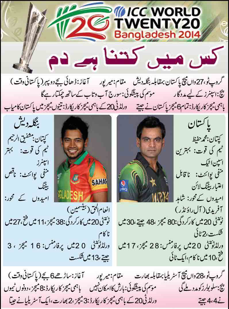 Pakistan-Vs-Bangladesh-T20-2014