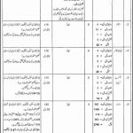NTS Inspectorate of Prisons Punjab Jobs 150x150 NTS GAT General Graduate Assessment Test Schedule 2014