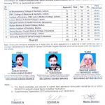 UHS BDS Result 2014 150x150 UHS MBBS / BDS 2nd Merit List 2015