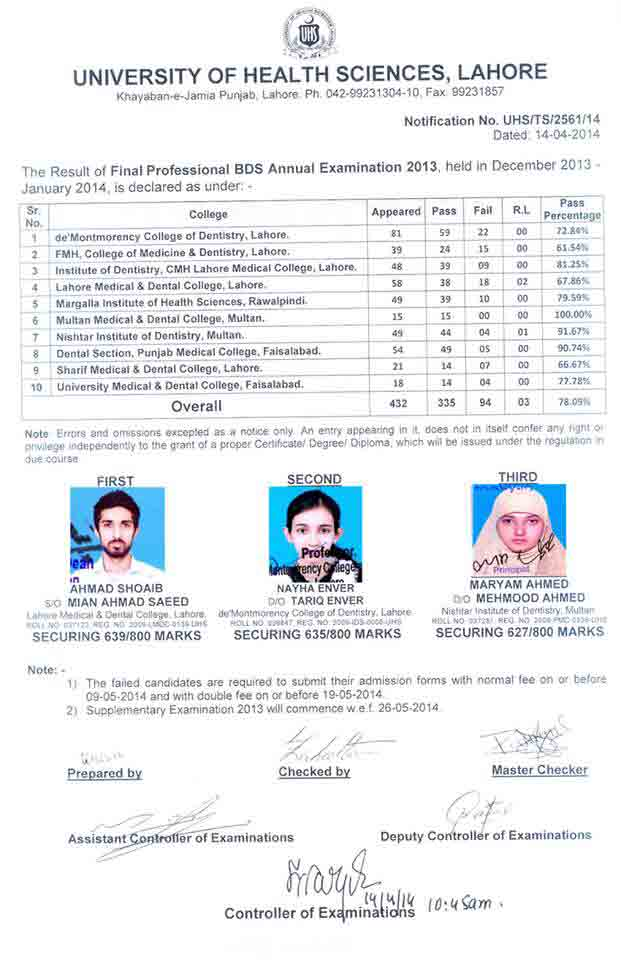 UHS BDS Result 2014 UHS MBBS Annual Exams Result 2015 Announced