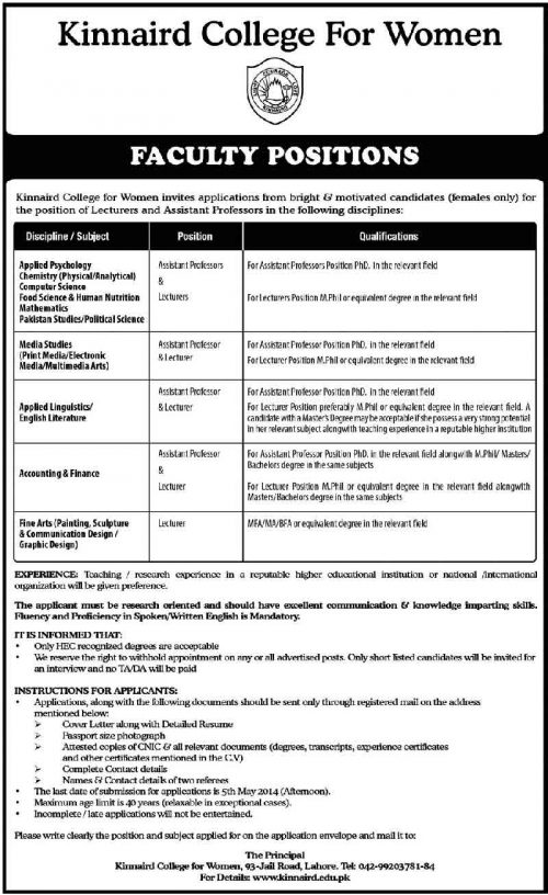 teaching-jobs-in-lahore-april-2014