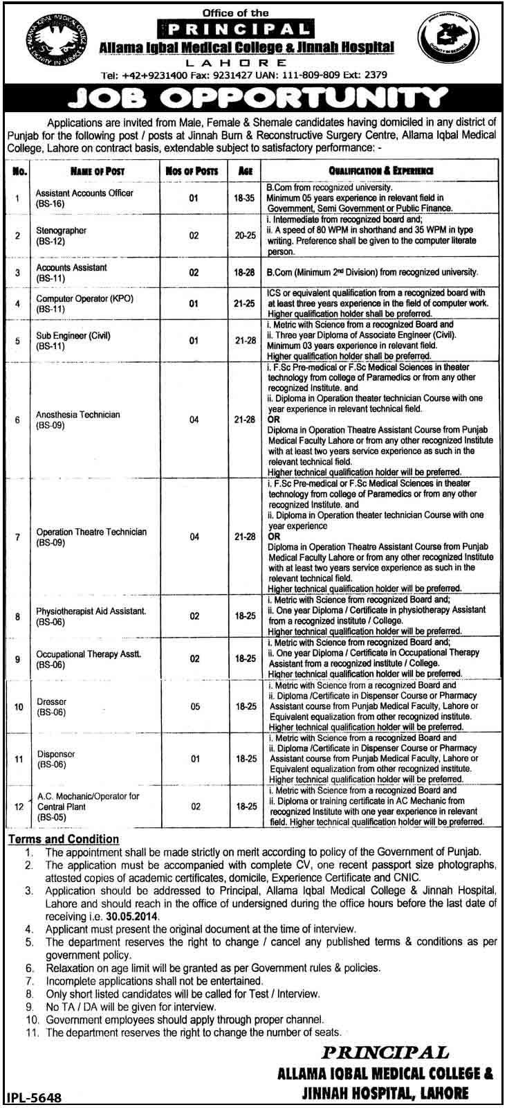 Teaching-JObs-in-Allama-Iqbal-College