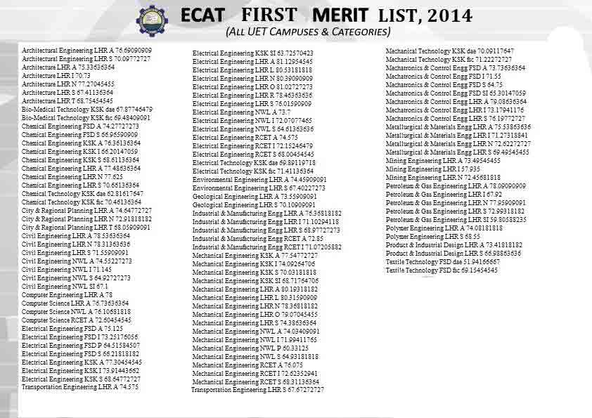 UET 1st Merit List 2014 UET Lahore 1st Merit List 2016 Selected Candidates