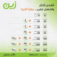 Zain Telecom Benefits